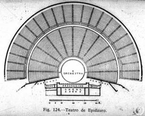 Teatro griego de Epidauro